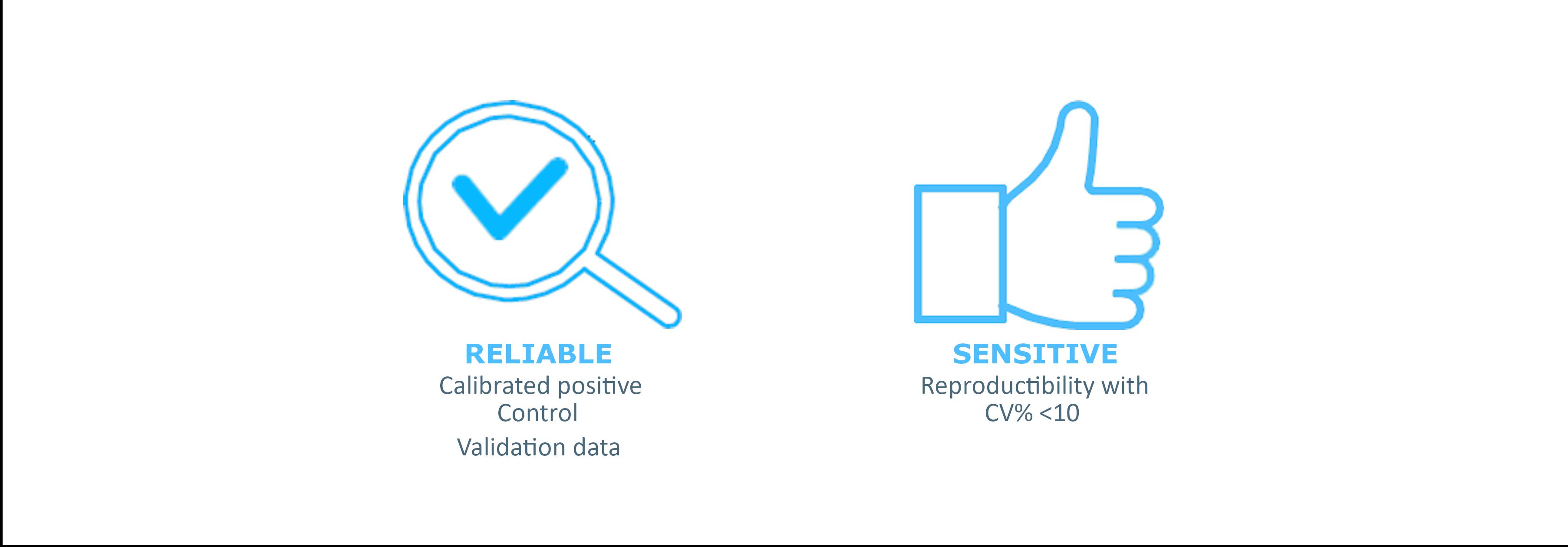 IDQuantd- cfDNA-detection-and-quantification-kit-using-digital-PCR